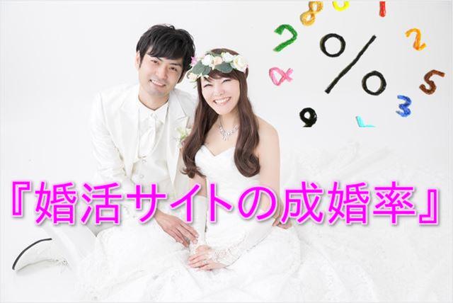 婚活サイトの成婚率